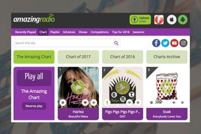 Harlea / Beautiful Mess Hits Number One on Amazing Radio Chart